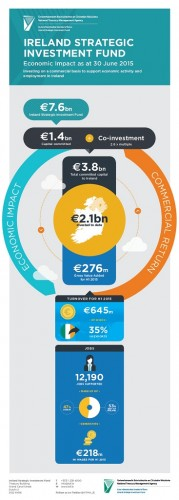 Infographic - Key economic impact metrics H1 2015